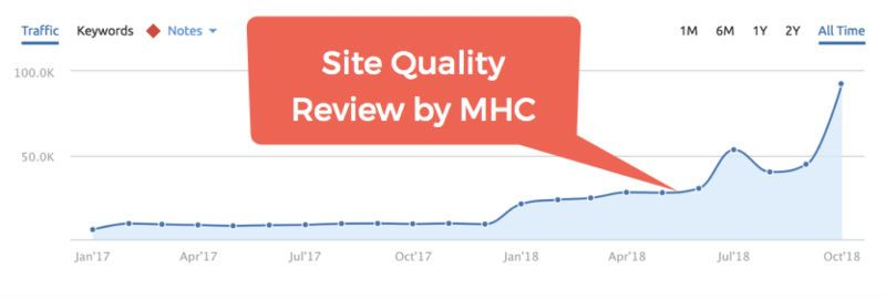 quality-review-client-mhc