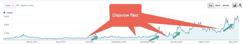 mhc disavow filed